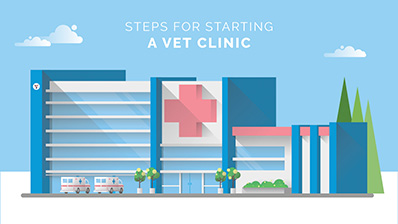 How to start a Veterinary Practice - 9 steps for starting a Vet Clinic